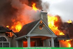6 Basic Principles of Fire Insurance policy