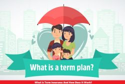 What Is Term Insurance And How Does It Work